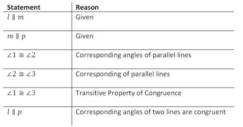 Proofs For Lines Segments Or Rays Study