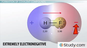 Covalent Compounds: Properties, Naming & Formation - Video ...