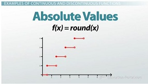 absolute values discontinuous