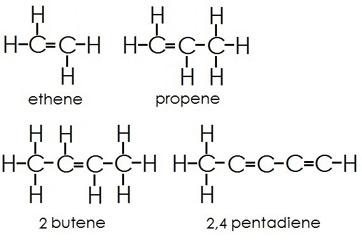 What is Hydrocarbon? - Definition, Formula & Compounds - Video