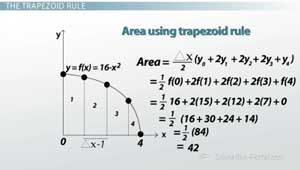 What is simpson's rule? Example & formula video & lesson.