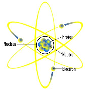 Atomic Nucleus Definition Structure Size Video Lesson