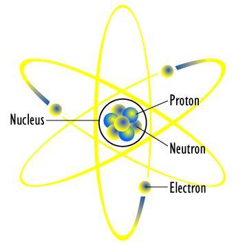 neutrons definition concept study com