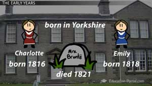 Birth of Charlotte and Emily Bronte