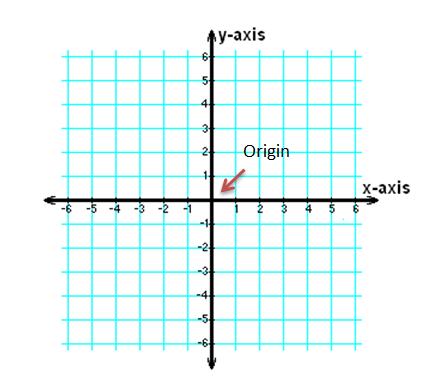 define origin - Vatoz.atozdevelopment.co