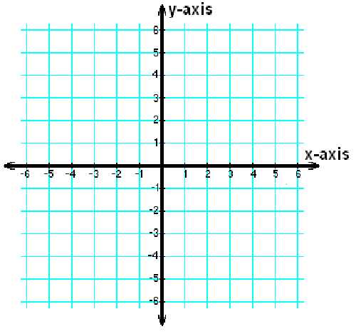 X-Coordinates: Definition & Examples