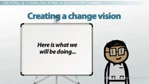 Creating a Change Vision