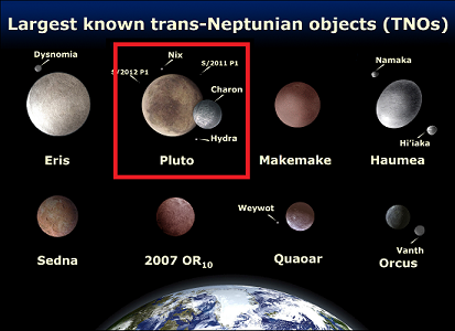 Charon moon definition facts for Define pluto