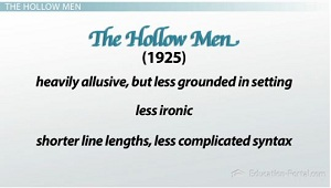 The Hollow Men