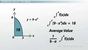 how to find out average mean
