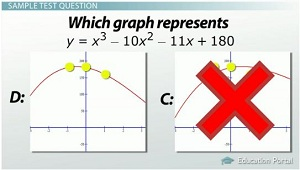 Solution to sample graph question