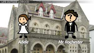 mr rochester character analysis