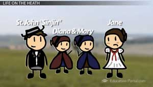 jane eyre main characters