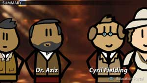 a passage to forster s treatment of colonialism video  passage to dr aziz and cyril fielding