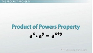 Equation showing product of powers property