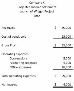 Other Uses. In This Example, We Created A Projected Income Statement ...  How Do I Make A Profit And Loss Statement