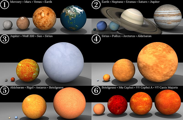 Red Supergiant: Definition, Facts & Life Cycle - Video ...