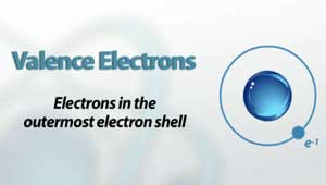 Valence Electrons Definition