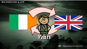 Yeats early life