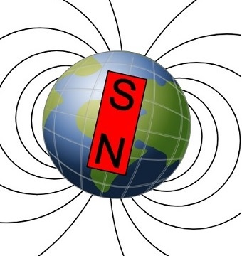 Earth's Magnetic Field: Formation, Changes & Impact   Study com