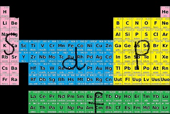 Into what four blocks can the periodic table be divided study periodic table groups urtaz Images