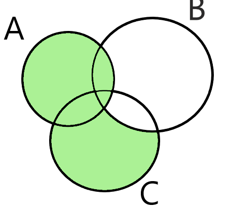 How To Draw A Venn Diagram - Harunyahya.co Wiring Diagram Practice Blank Tests on
