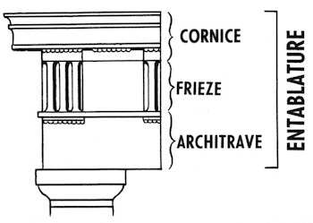 Diagram Of The Entablature