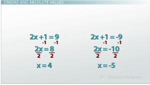 Absolute Value Example 2 Equations