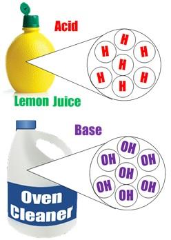 acids bases lesson for kids study com