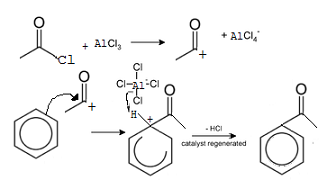 Acylation mechanism