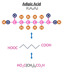 adipic acid structure