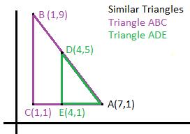 Understanding Slope Using Similar Triangles   Study.com