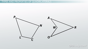 What is a Quadrilateral? - Definition, Properties, Types