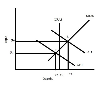 Please round all calculations to two decimal places. a ...