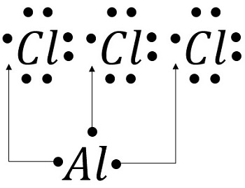 Aluminum chloride particle diagram free car wiring diagrams aluminum chloride formula molar mass decomposition study com rh study com aluminum chloride hexahydrate aluminum chloride ccuart Choice Image