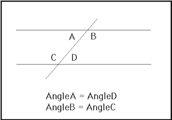 Alternate interior angles review home decor for Alternate exterior angles conjecture