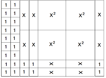 picture relating to Algebra Tiles Printable identified as Algebra Routines with Tiles