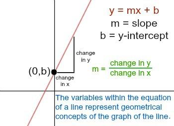Homework help geometry connections