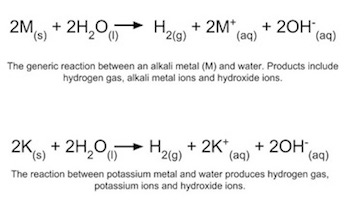 Alkali metal elements properties characteristics reactions the alkali metal added to water makes hydrogen gas alkali ions and hydroxide ions urtaz Choice Image
