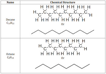 Properties Of Cyclic Groups