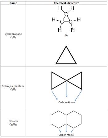 Alkanes: Definition, Properties, Formula & Examples - Video ...