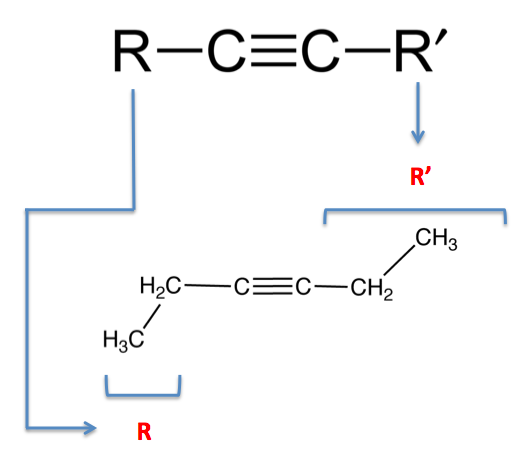 What are the Properties of Alkynes