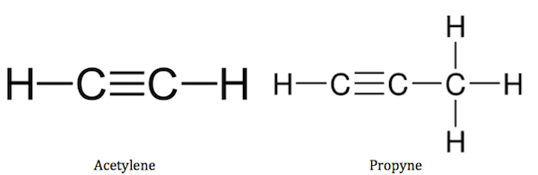 introduction to organic chemistry for beginner