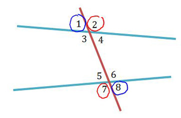 Alternate exterior angles definition theorem video - Define exterior angle of a polygon ...