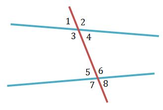 Alternate Exterior Angles: Definition & Theorem - Video & Lesson ...