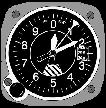 Aircraft Instruments: Types & Examples | Study com