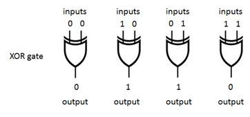 Arithmetic Logic Unit Alu Definition Design Function Video Lesson Transcript Study Com