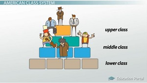 American Class System