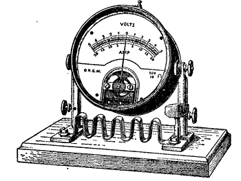 ammeter similar to that of an aircraft, with zero in the center