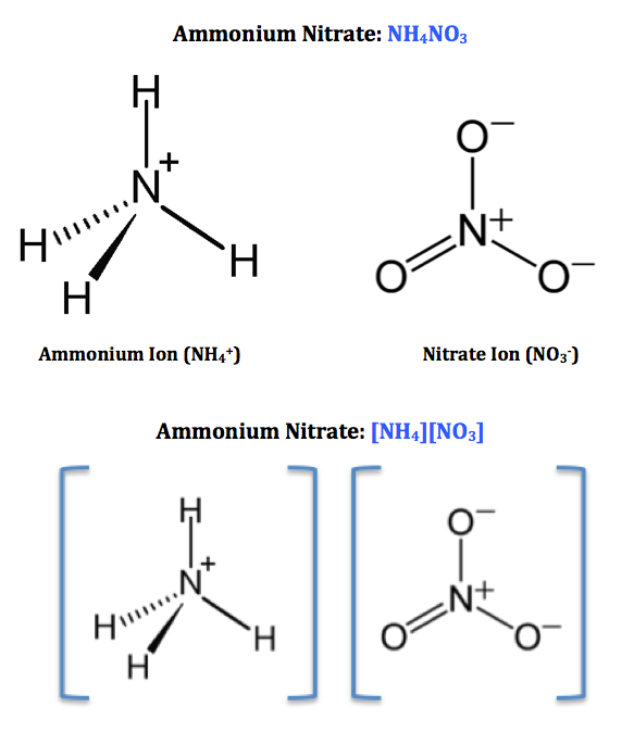 Ammonium Nitrate Uses Formula Video Lesson Transcript Study